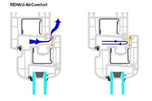 REHAU Air Comfort